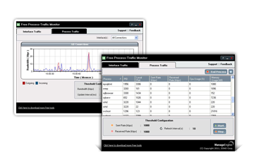 ManageEngine Free Process Traffic Monitor Tool 1.0