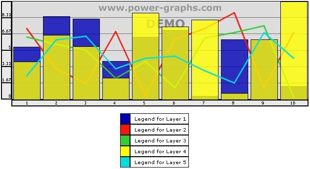 Power-Graphs 1.0