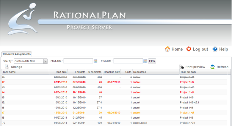 RationalPlan Project Server 4.15.0